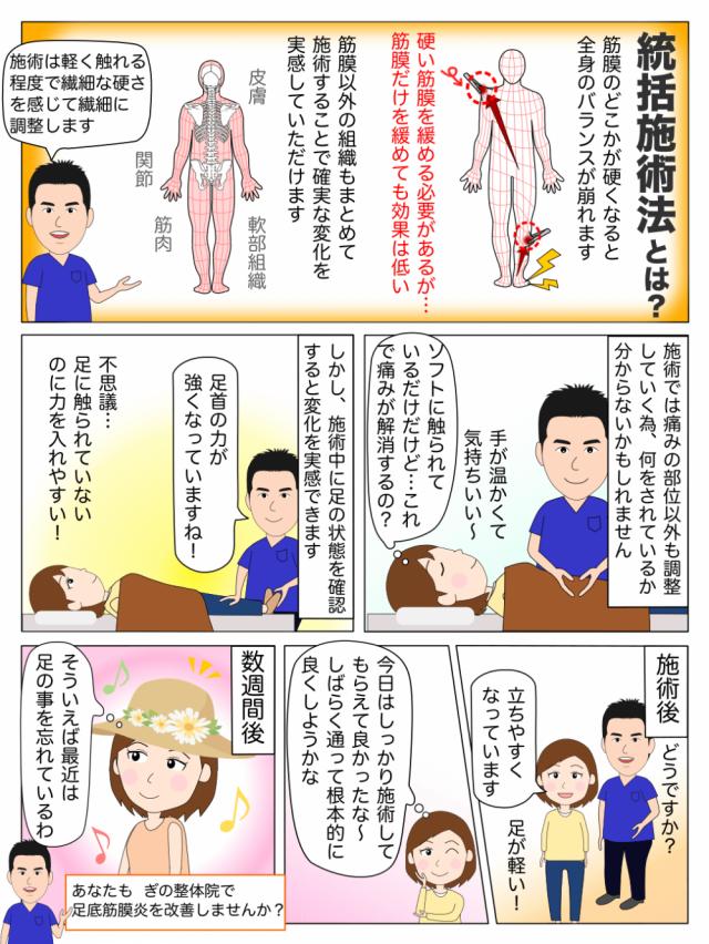 足底筋膜炎 漫画
